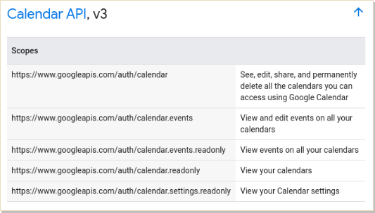 OAuth 2.0 Google Calendar scopes